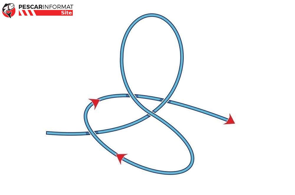 Intoarce capatul liniei prin spatele buclei clasice