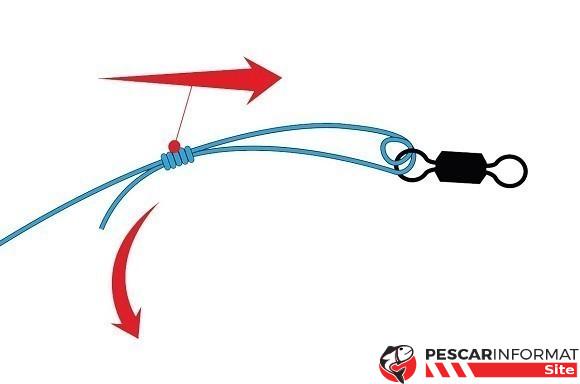 Umeziti nodul si trageti usor inspre parte de jos ( spre carlig/agrafa/vartej )